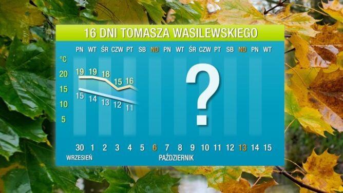 Prognoza pogody na 16 dni: za chwilę będzie dużo zimniej