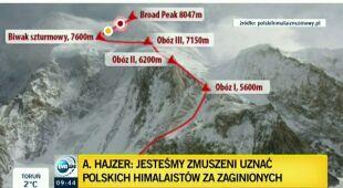 Niepokojące wieści z Broad Peak (TVn24)
